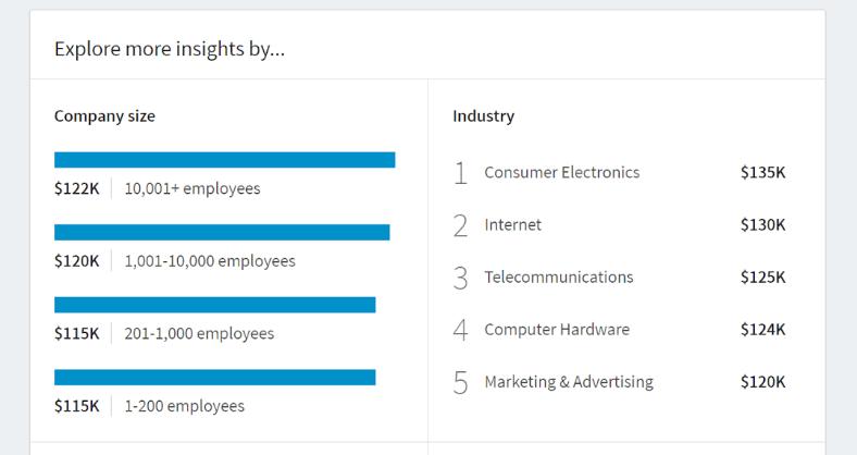 LinkedIn post image article 2 - B